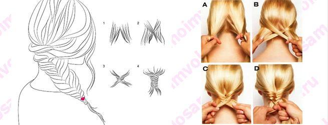 Косы на длинные волосы: повседневные и праздничные варианты + 100 фото