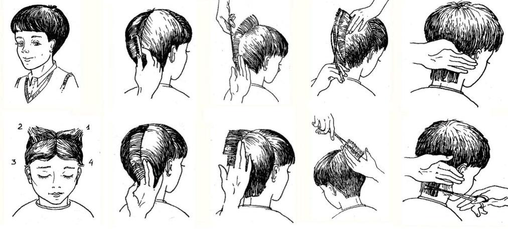 Техника стрижки под горшок для женщин, мужчин и детей