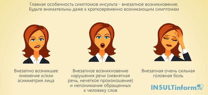 На фото основные симптомы инсульта