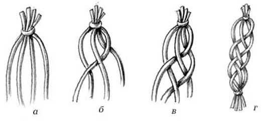 Косичка из 4 прядей: 9 способов плетения узоров
