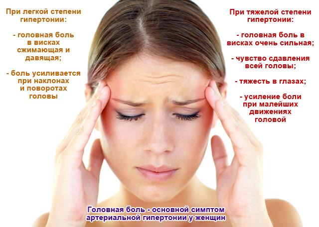 Причины и лечение головной боли при гипертонии