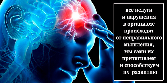 Определение психосоматики инсульта