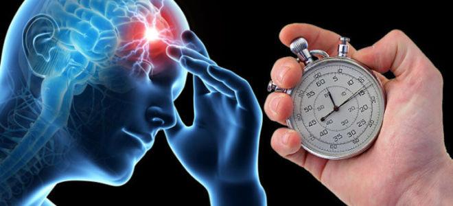 Периоды протекания инсульта: описание и принципы оказания помощи