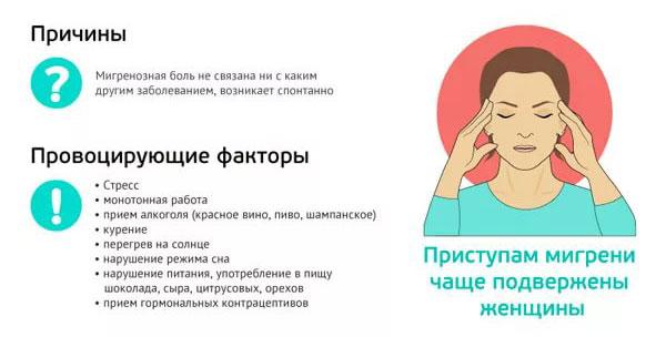 Боль в затылке головы и методы ее устранения