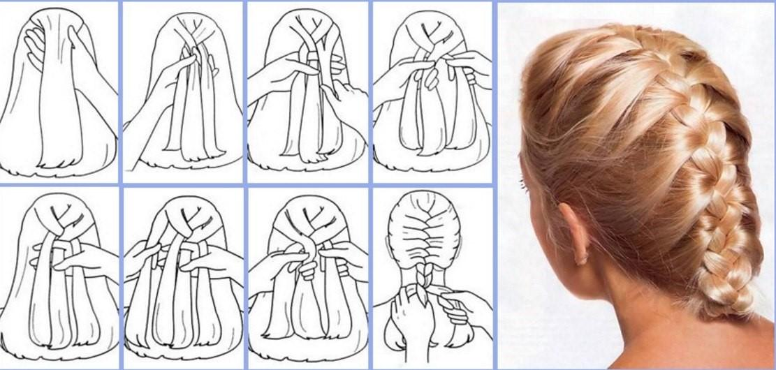 имитации картинки прически для начинающих сливочное