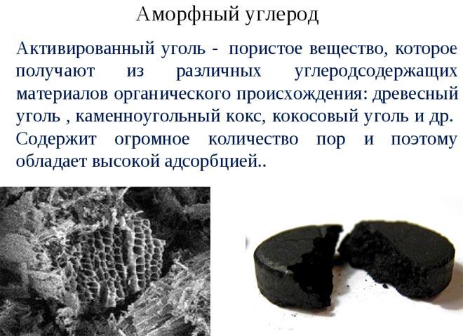 активированный уголь состав