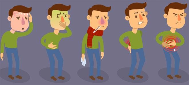 Симптомы при отравлении