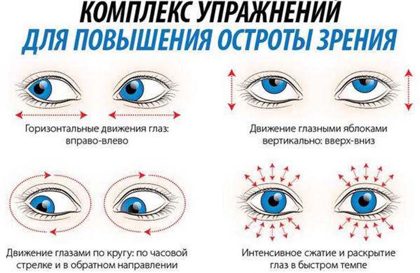 Лечение и профилактика глазной мигрени