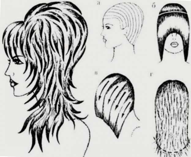 Прическа Рапсодия: техника стрижки на разной длине