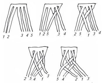Косичка из 5 прядей по схемам и пошаговым фото + 10 причесок из нее